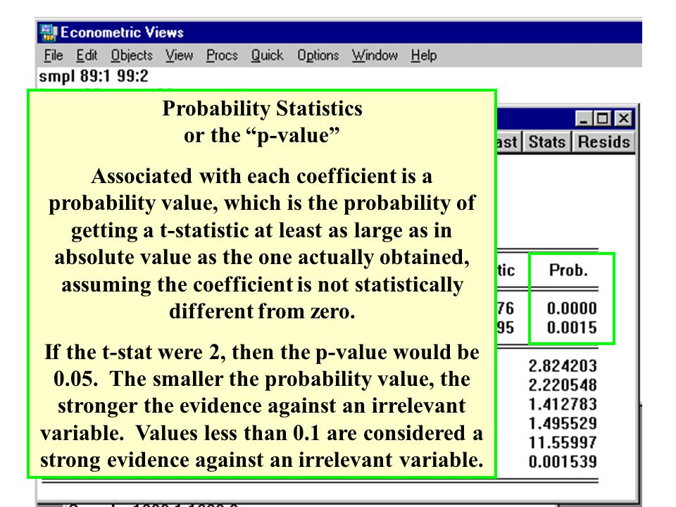 Probability Statistics or the p-value