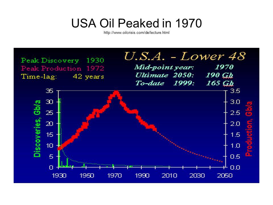 USA Oil Peaked in 1970 http://www.oilcrisis.com/de/lecture.html