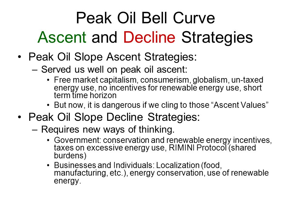 Peak Oil Bell Curve Ascent and Decline Strategies