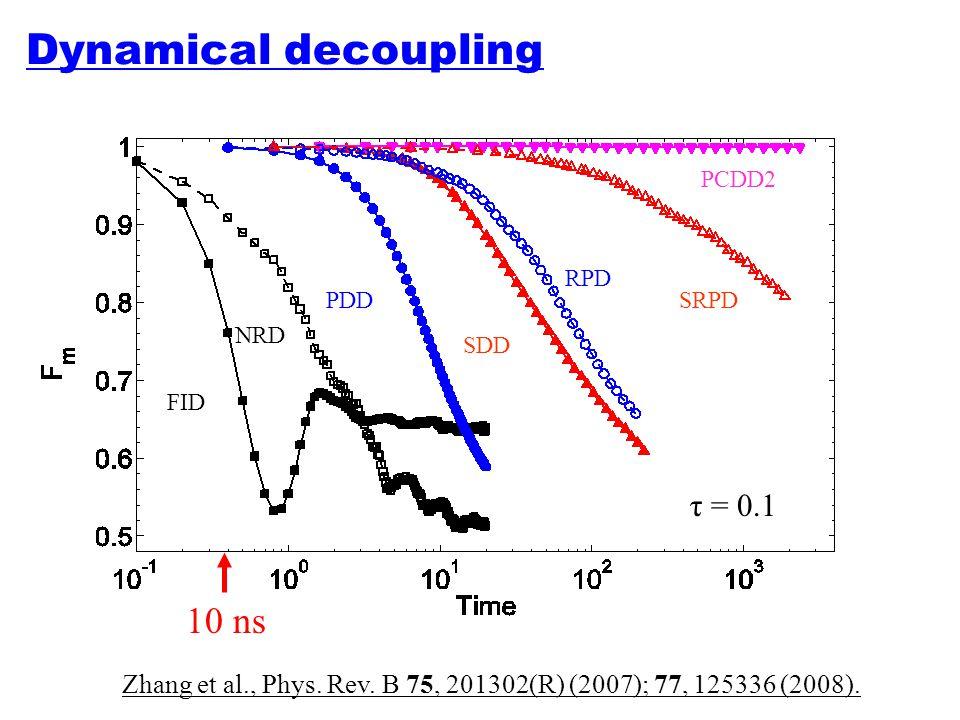 Dynamical decoupling 10 ns τ = 0.1