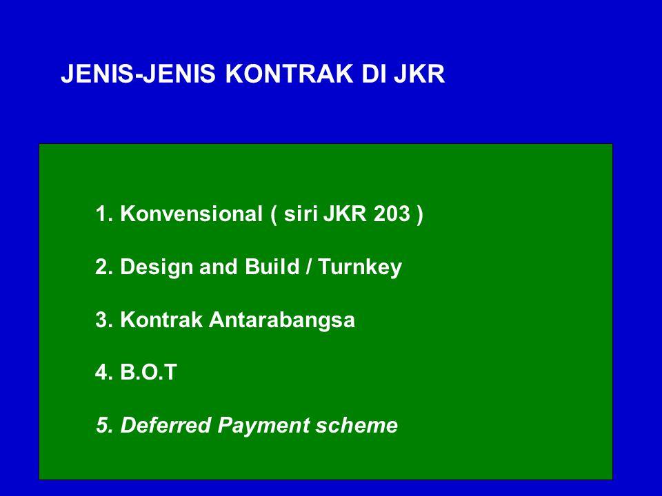 JENIS-JENIS KONTRAK DI JKR