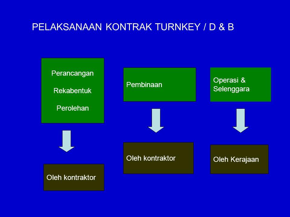 PELAKSANAAN KONTRAK TURNKEY / D & B