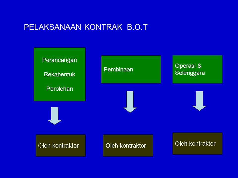PELAKSANAAN KONTRAK B.O.T