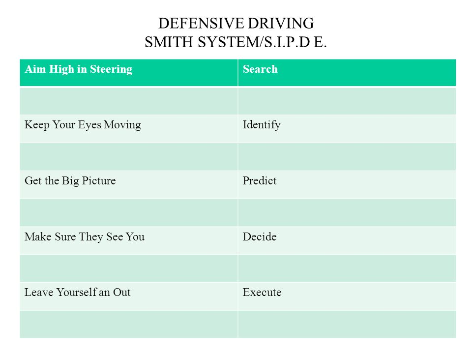 DEFENSIVE DRIVING SMITH SYSTEM/S.I.P.D E.