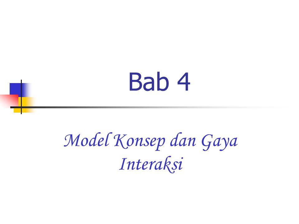 Model Konsep dan Gaya Interaksi