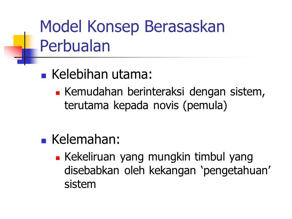 Model Konsep Berasaskan Perbualan