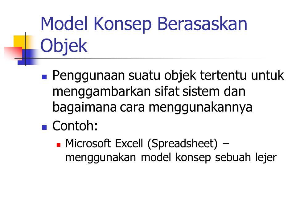 Model Konsep Berasaskan Objek