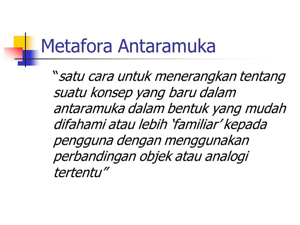 Metafora Antaramuka