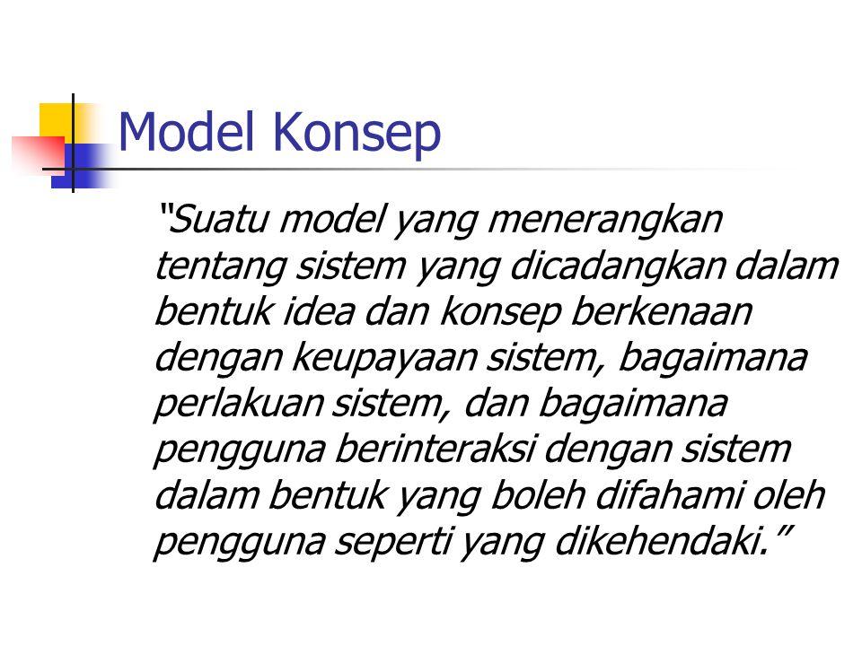 Model Konsep
