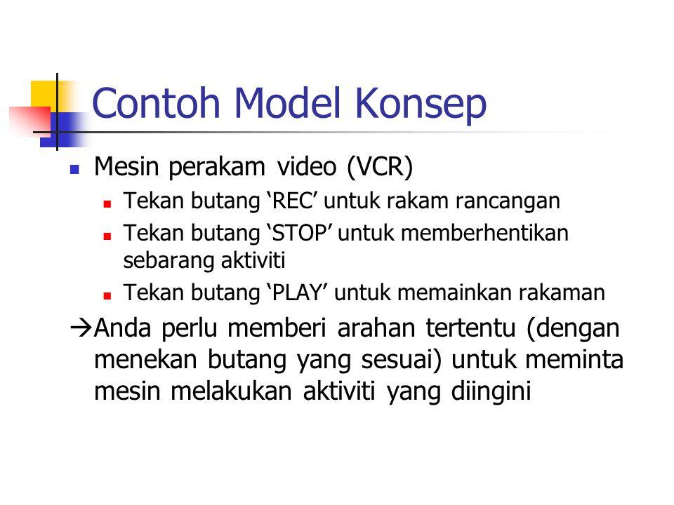 Contoh Model Konsep Mesin perakam video (VCR)