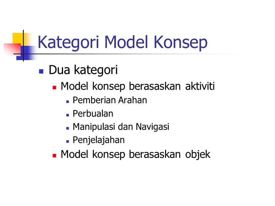 Kategori Model Konsep Dua kategori Model konsep berasaskan aktiviti