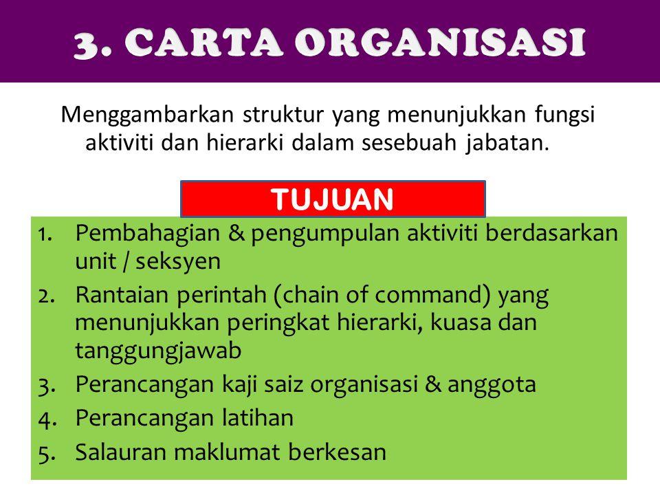 3. CARTA ORGANISASI TUJUAN