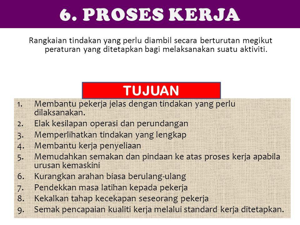 6. PROSES KERJA Rangkaian tindakan yang perlu diambil secara berturutan megikut peraturan yang ditetapkan bagi melaksanakan suatu aktiviti.