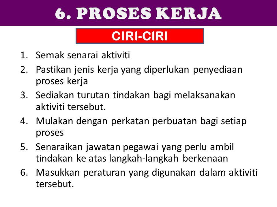 6. PROSES KERJA CIRI-CIRI Semak senarai aktiviti
