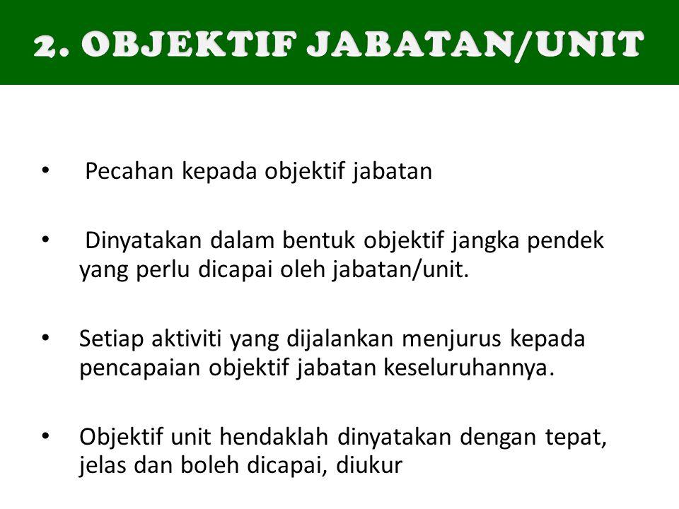 2. OBJEKTIF JABATAN/UNIT