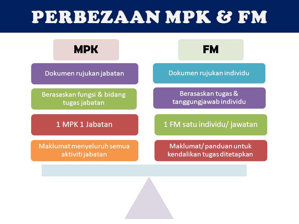 PERBEZAAN MPK & FM 1 FM satu individu/ jawatan 1 MPK 1 Jabatan