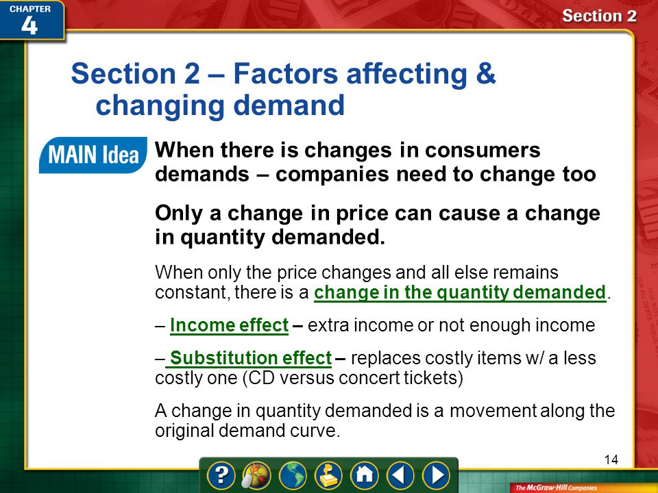 Section 2 – Factors affecting & changing demand