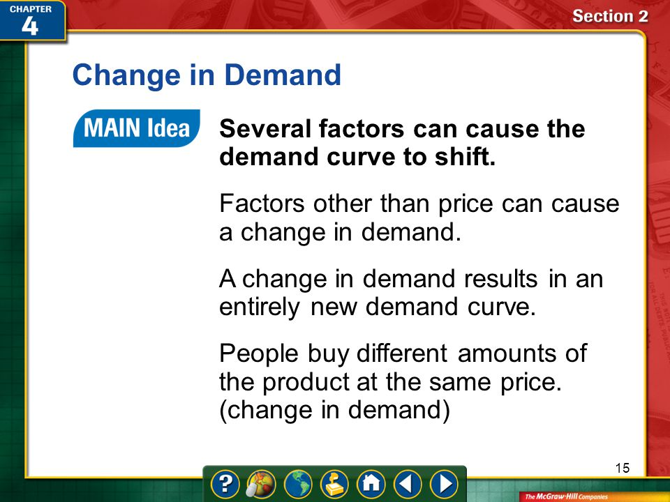 Change in Demand Several factors can cause the demand curve to shift.