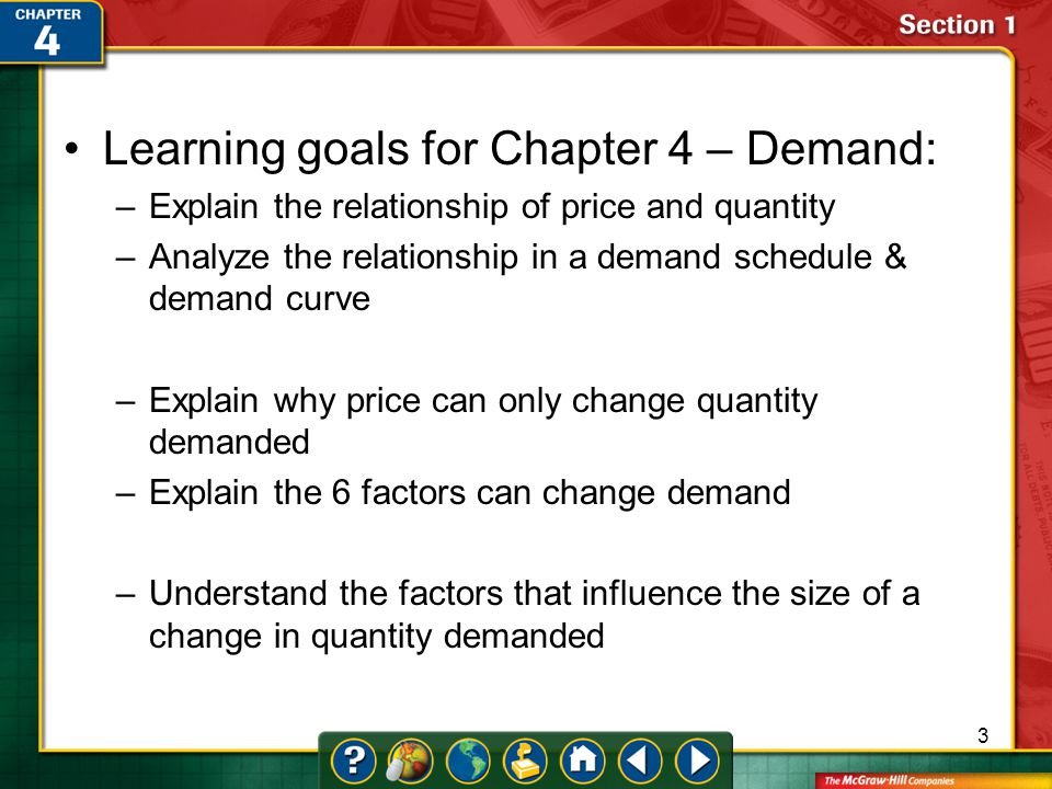 Learning goals for Chapter 4 – Demand: