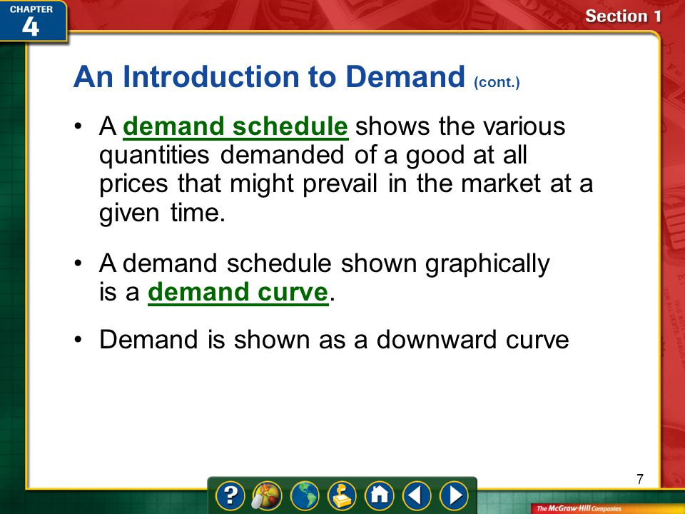 An Introduction to Demand (cont.)