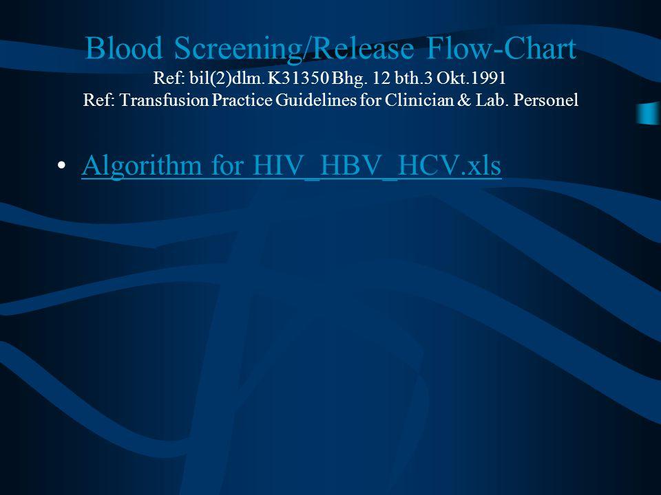 Blood Screening/Release Flow-Chart Ref: bil(2)dlm. K31350 Bhg. 12 bth