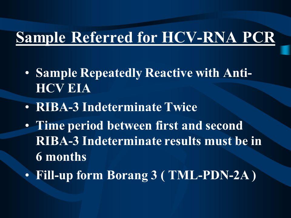 Sample Referred for HCV-RNA PCR