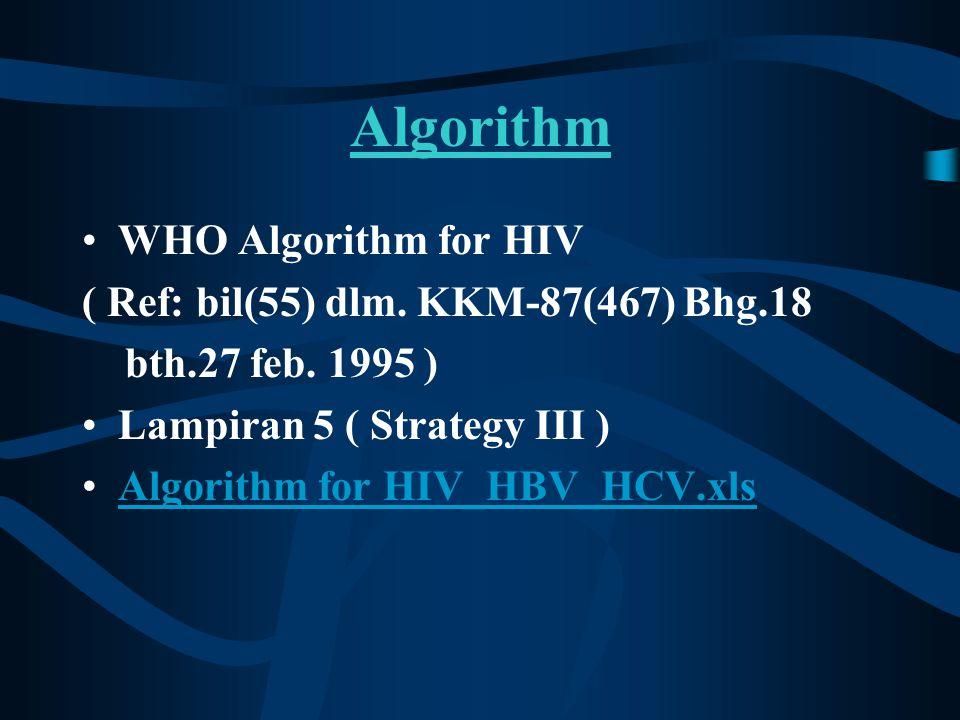 Algorithm WHO Algorithm for HIV ( Ref: bil(55) dlm. KKM-87(467) Bhg.18