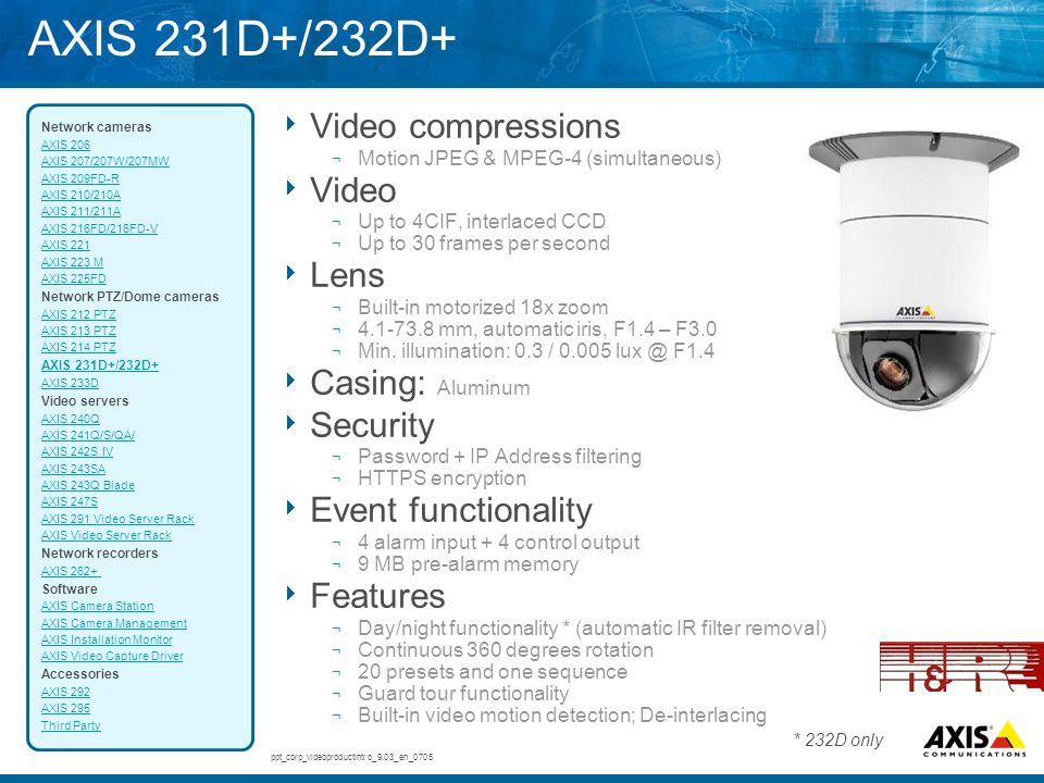 AXIS 231D+/232D+ Video compressions Video Lens Casing: Aluminum