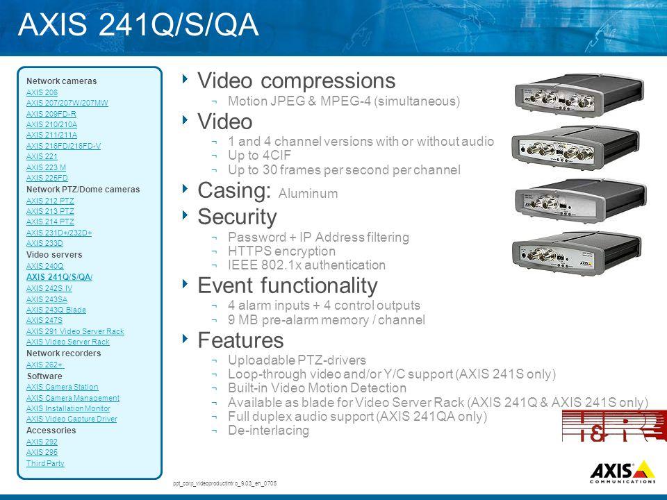 AXIS 241Q/S/QA Video compressions Video Casing: Aluminum Security