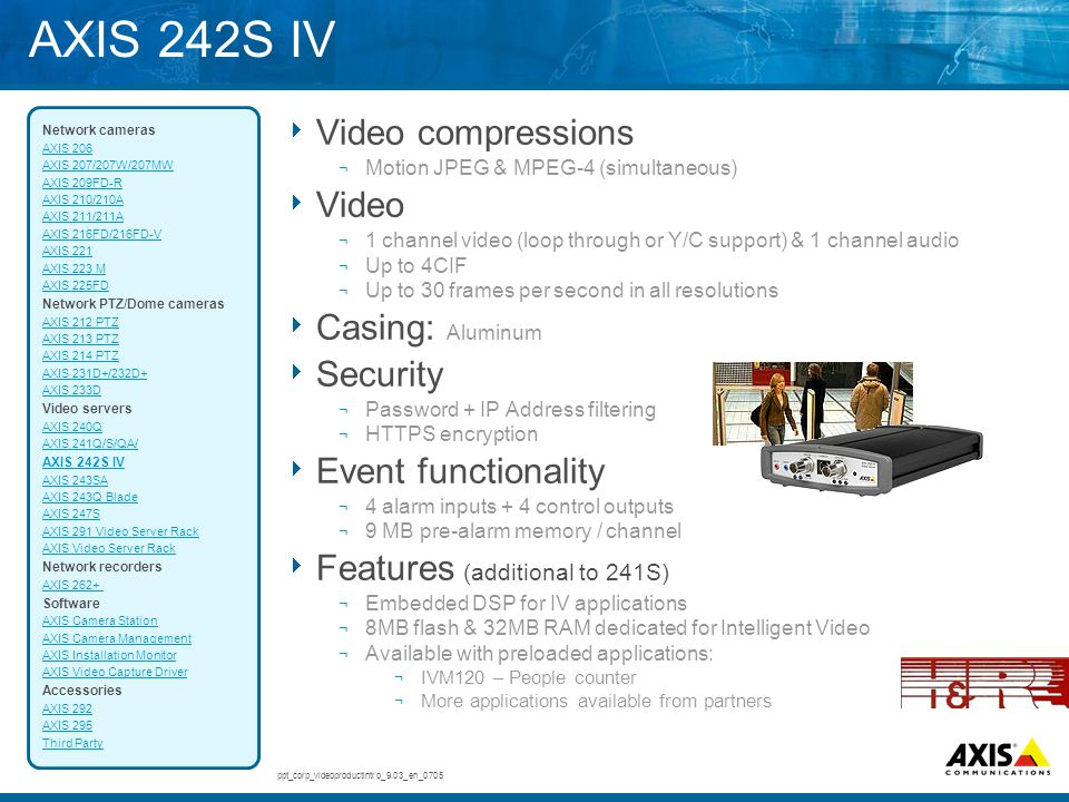 AXIS 242S IV Video compressions Video Casing: Aluminum Security