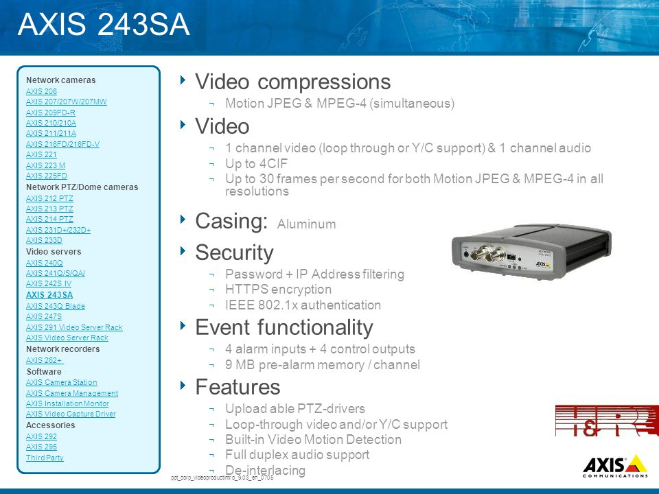 AXIS 243SA Video compressions Video Casing: Aluminum Security