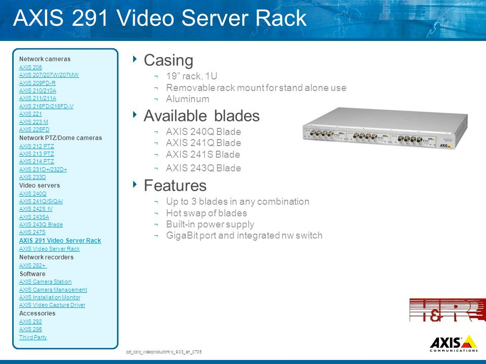 AXIS 291 Video Server Rack Casing Available blades Features