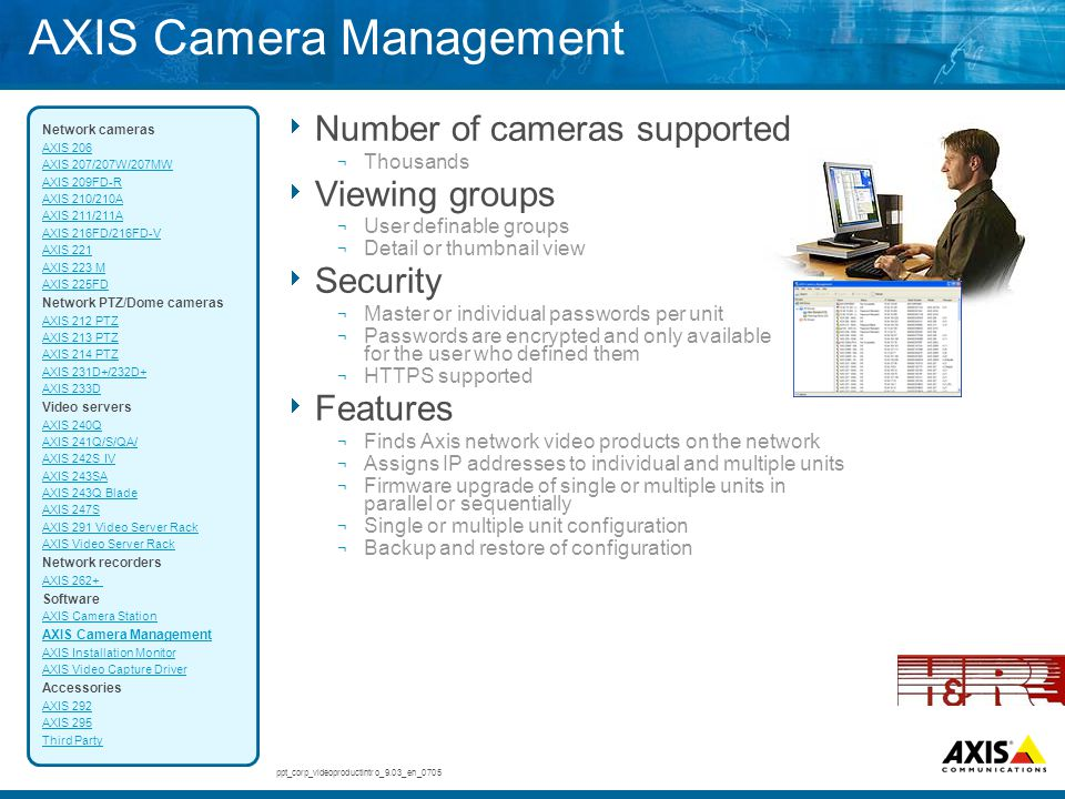 AXIS Camera Management