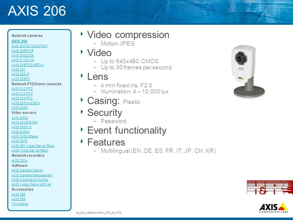 AXIS 206 Video compression Video Lens Casing: Plastic Security