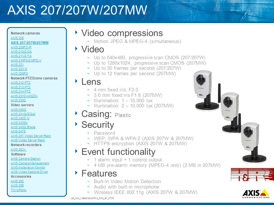 AXIS 207/207W/207MW Video compressions Video Lens Casing: Plastic