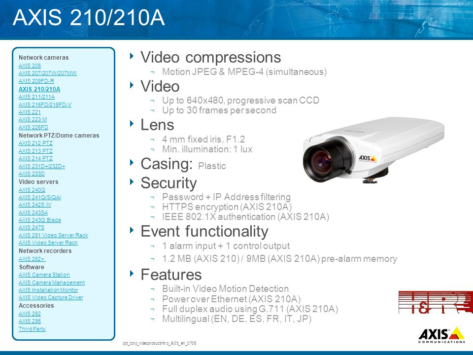 AXIS 210/210A Video compressions Video Lens Casing: Plastic Security