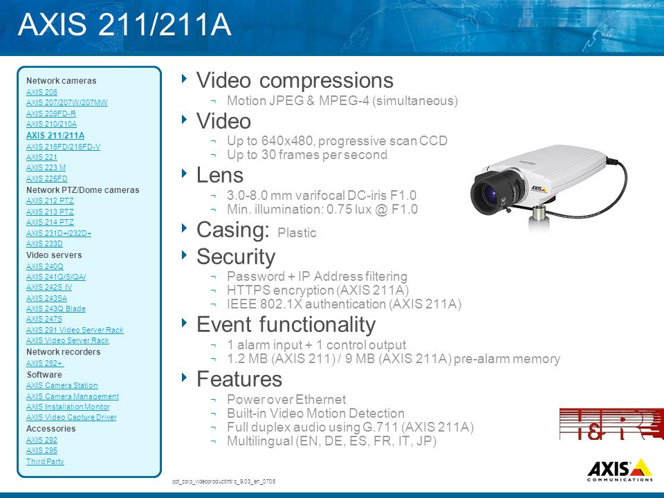 AXIS 211/211A Video compressions Video Lens Casing: Plastic Security