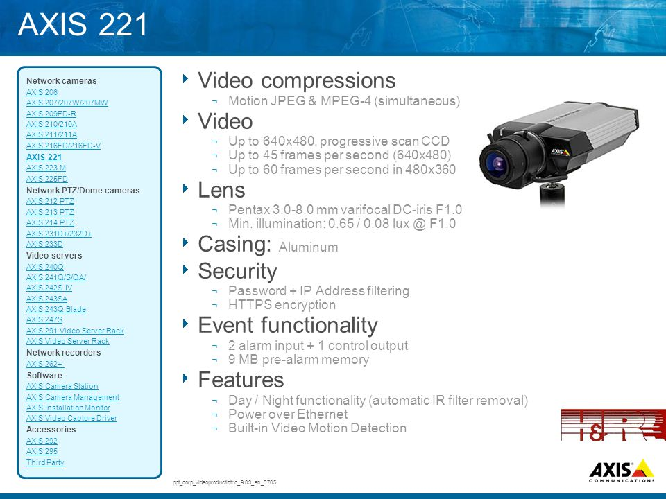 AXIS 221 Video compressions Video Lens Casing: Aluminum Security