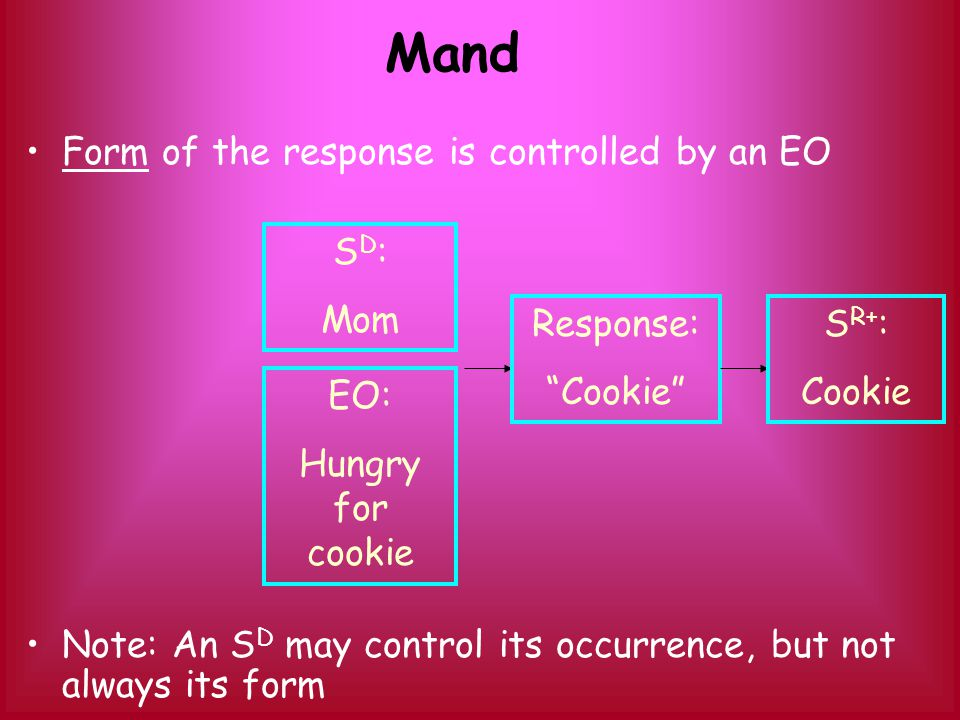 Mand Form of the response is controlled by an EO
