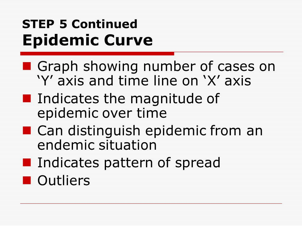 STEP 5 Continued Epidemic Curve