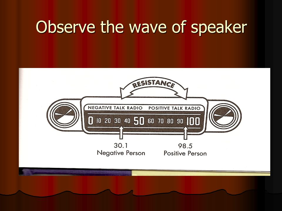 Observe the wave of speaker