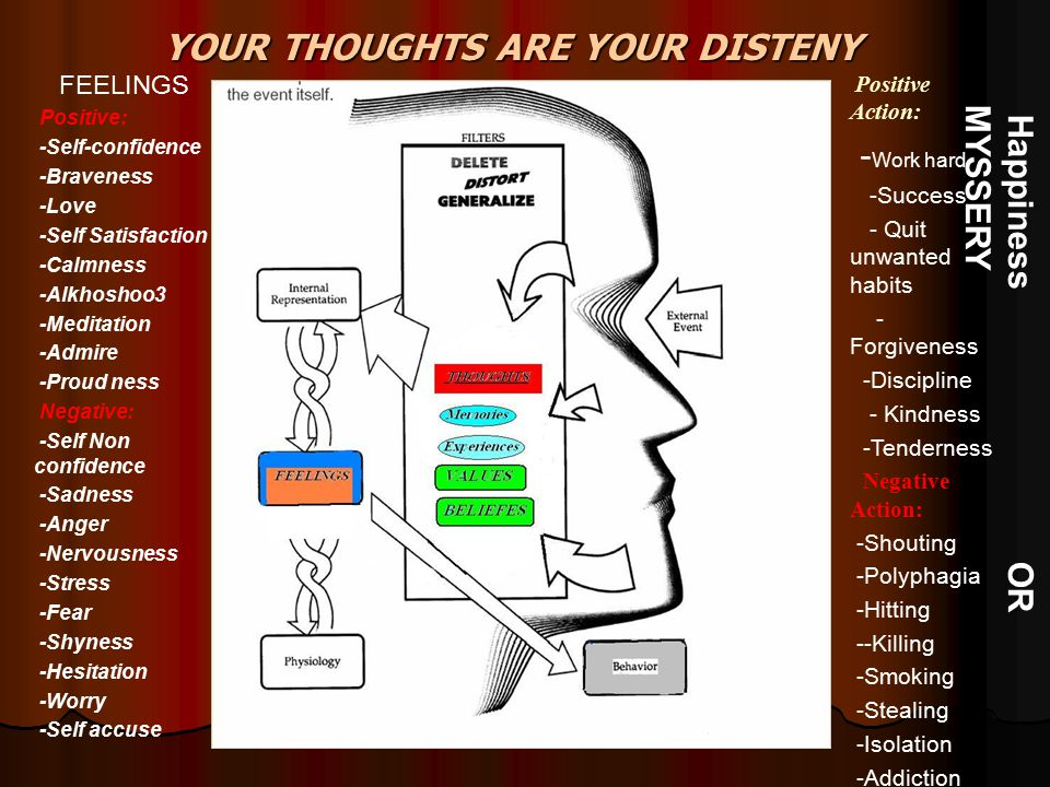 YOUR THOUGHTS ARE YOUR DISTENY