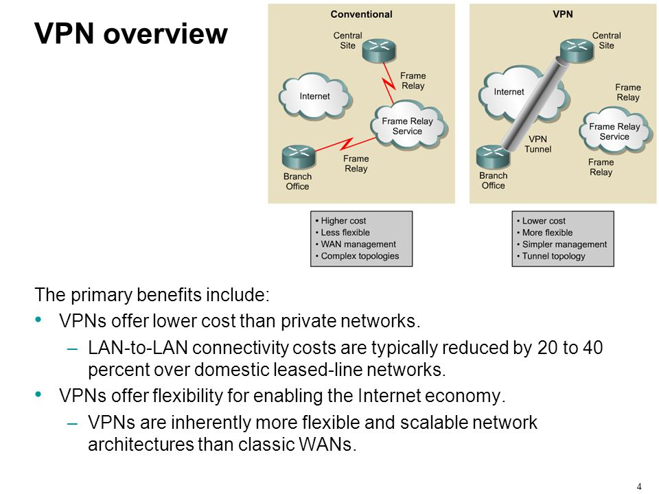 VPN overview The primary benefits include: