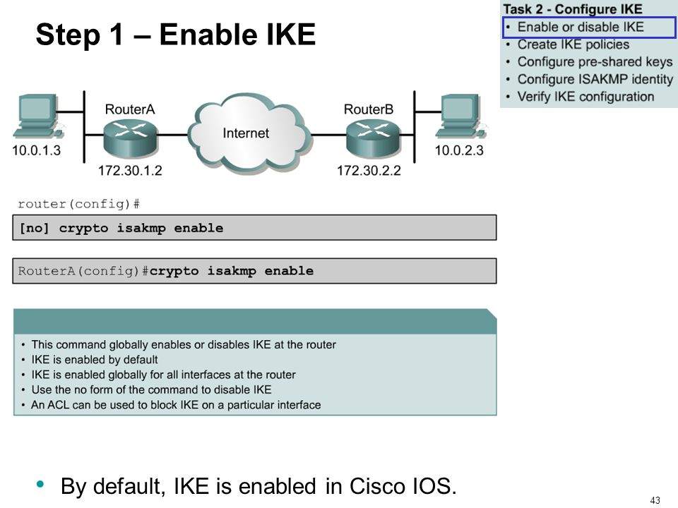 Step 1 – Enable IKE By default, IKE is enabled in Cisco IOS.