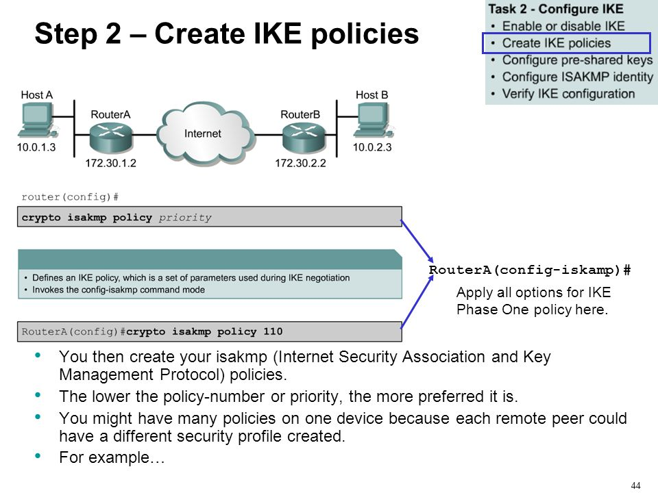 Step 2 – Create IKE policies