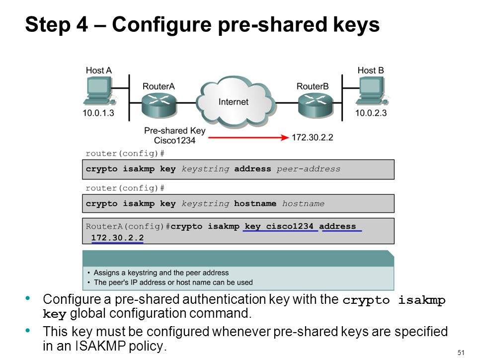 Step 4 – Configure pre-shared keys