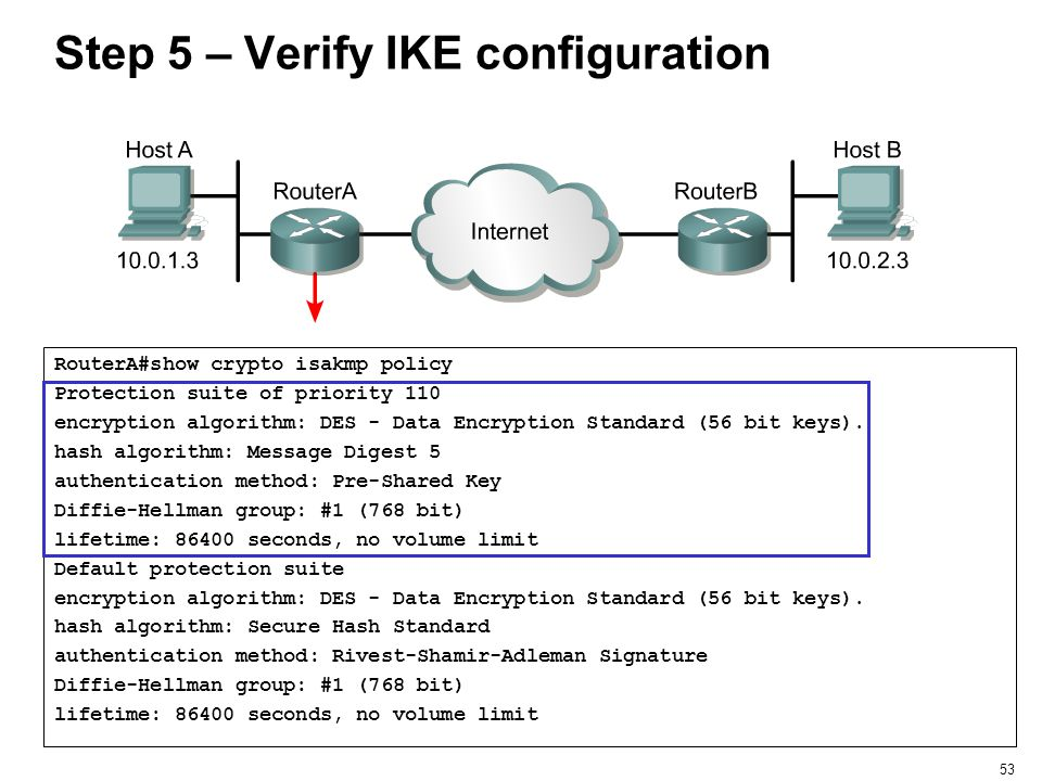 Step 5 – Verify IKE configuration