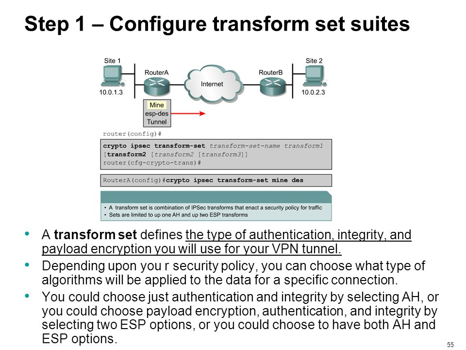 Step 1 – Configure transform set suites