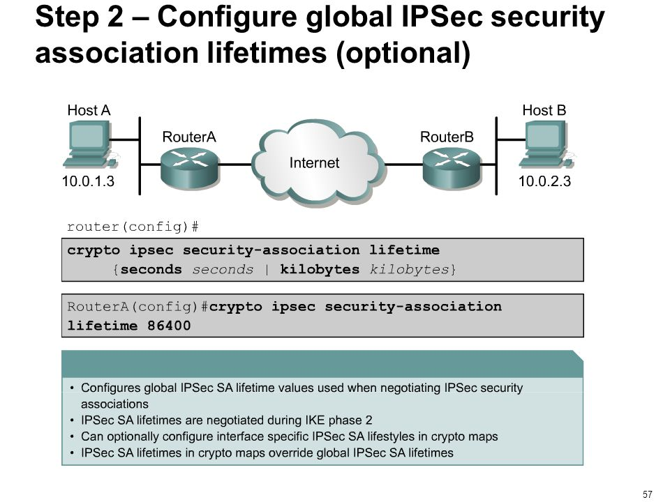 Step 2 – Configure global IPSec security association lifetimes (optional)