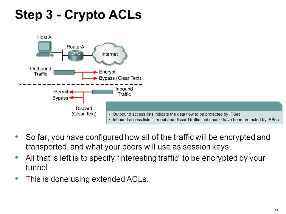 Step 3 - Crypto ACLs